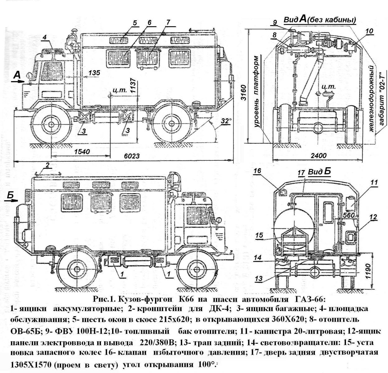 gaz-66 shelter box dimensions